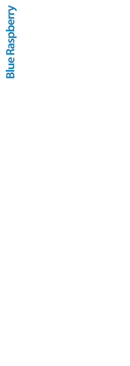 Blue Raspberry Nutrition Facts