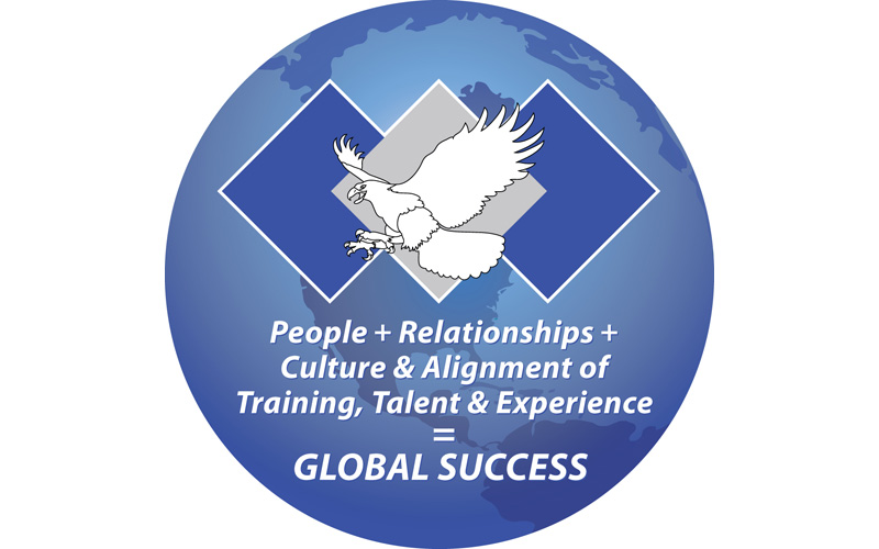 People + Relationships+ Culture & Alignment of Training, Talent and Experience=Global Sucees