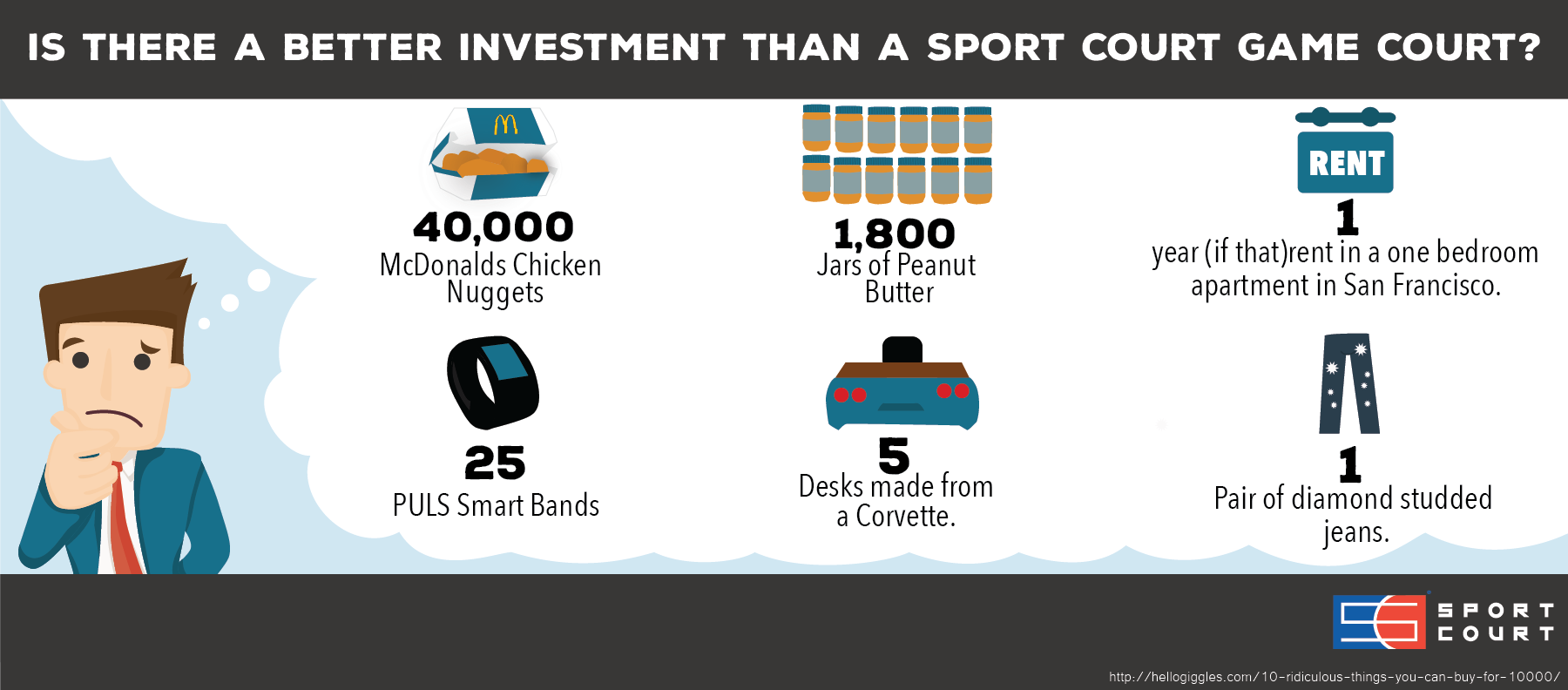 Is There a Better Investment Than a Sport Court?