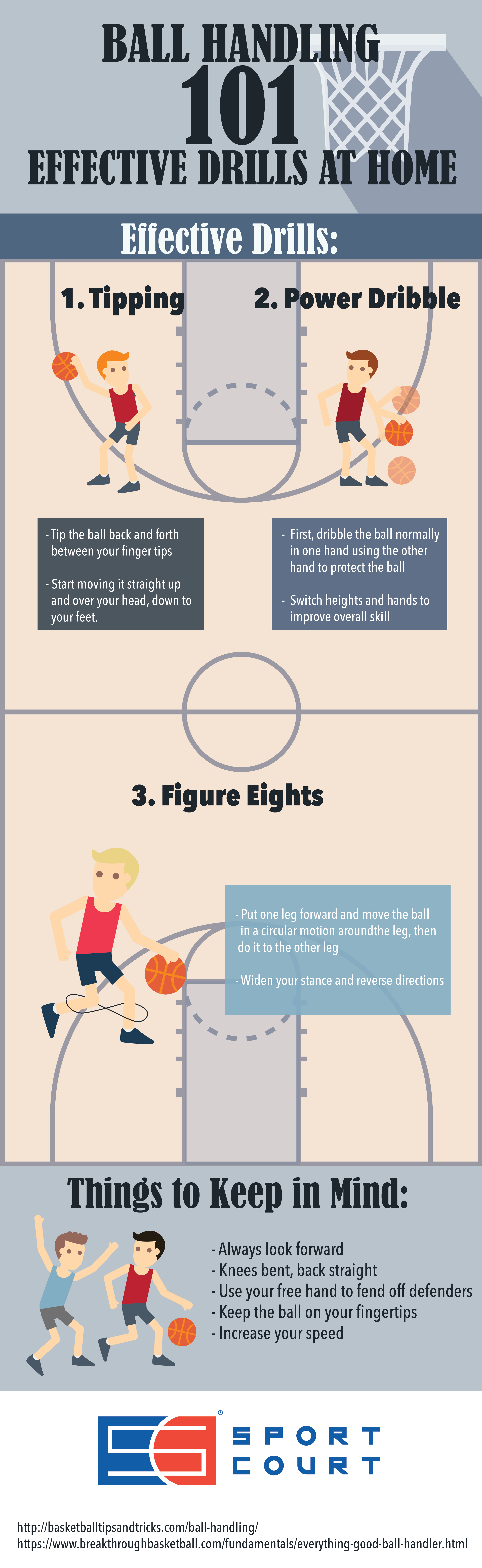 Ball-Handling 101: Effective Drills to Practice at Home