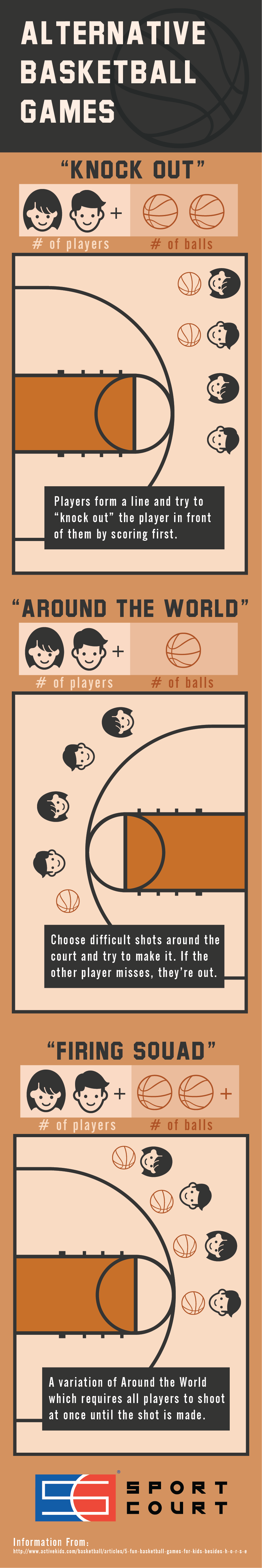 Best Alternative Basketball Games for Kids