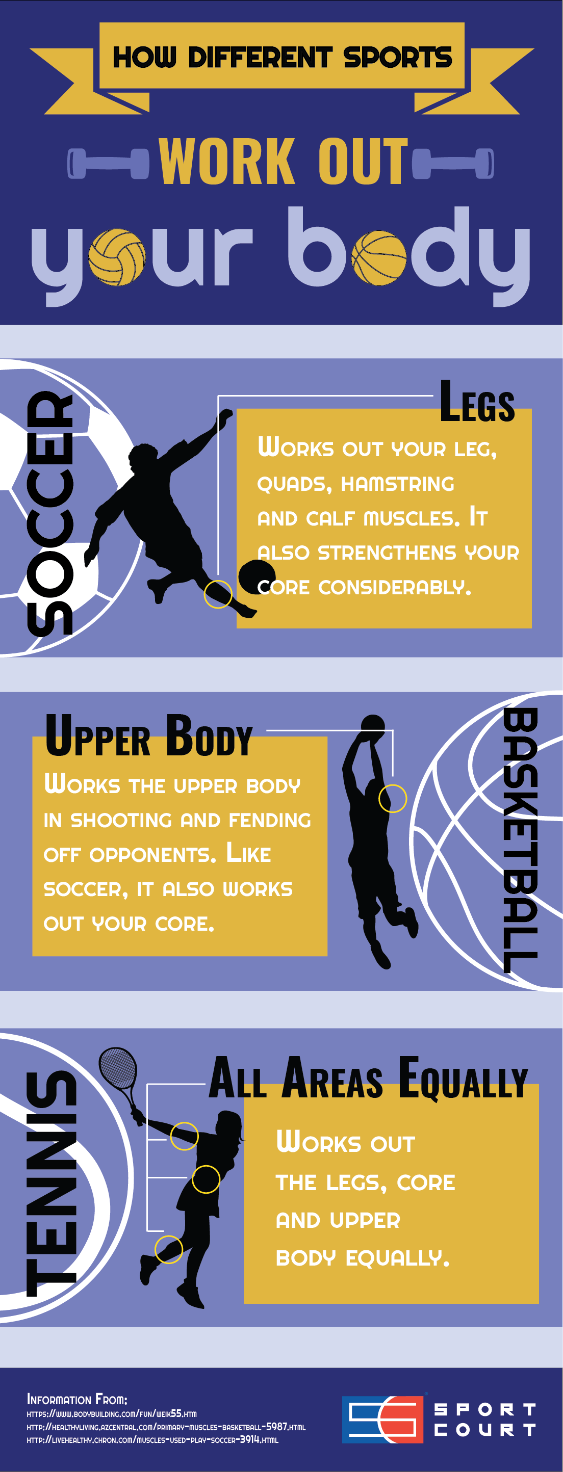 How Different Sports Work Out Your Body